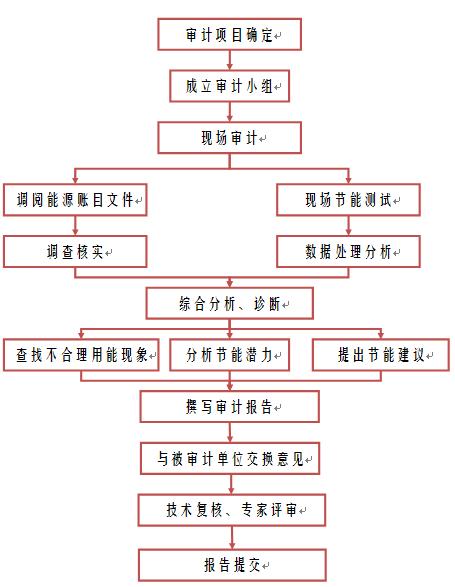 电路 电路图 电子 设计 素材 原理图 455_587 竖版 竖屏